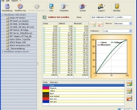 icp_linearisierung_konfig